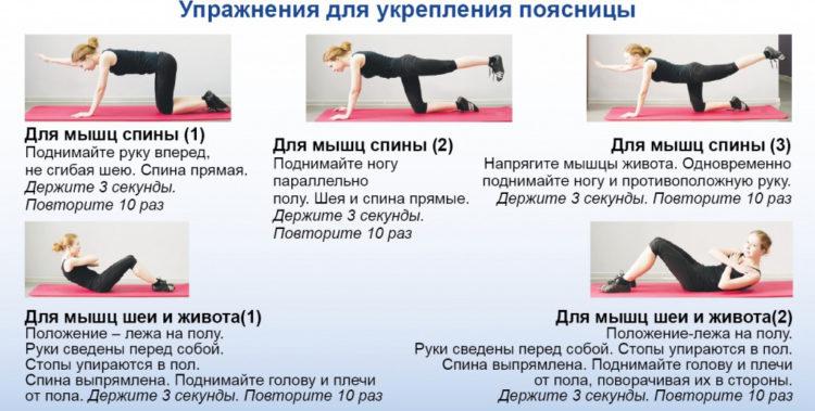 Укрепление спины